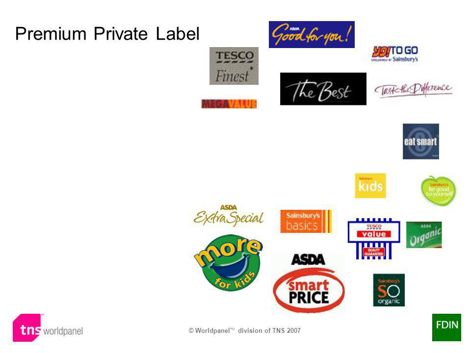 Premium Private Label