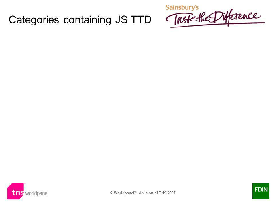 © Worldpanel TM division of TNS 2007 Categories containing JS TTD