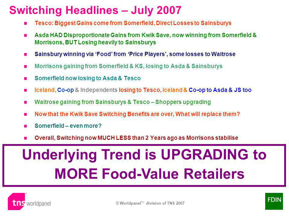 © Worldpanel TM division of TNS 2007 Switching Headlines – July 2007 Tesco: Biggest Gains come from Somerfield, Direct Losses to Sainsburys Asda HAD Disproportionate Gains from Kwik Save, now winning from Somerfield & Morrisons, BUT Losing heavily to Sainsburys Sainsbury winning via Food from Price Players, some losses to Waitrose Morrisons gaining from Somerfield & KS, losing to Asda & Sainsburys Somerfield now losing to Asda & Tesco Iceland, Co-op & Independents losing to Tesco, Iceland & Co-op to Asda & JS too Waitrose gaining from Sainsburys & Tesco – Shoppers upgrading Now that the Kwik Save Switching Benefits are over, What will replace them.