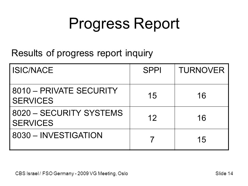 CBS Israel / FSO Germany - 2009 VG Meeting, OsloSlide 14 Progress Report Results of progress report inquiry ISIC/NACESPPITURNOVER 8010 – PRIVATE SECURITY SERVICES 1516 8020 – SECURITY SYSTEMS SERVICES 1216 8030 – INVESTIGATION 715