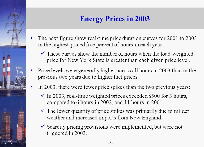 -5- Energy Prices in 2003 The next figure show real-time price duration curves for 2001 to 2003 in the highest-priced five percent of hours in each year.