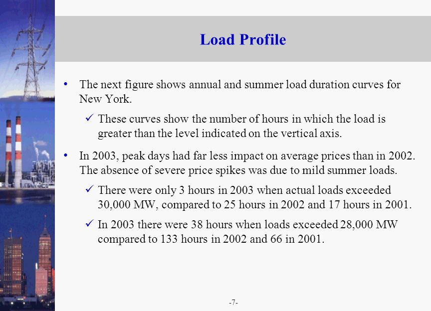-7- Load Profile The next figure shows annual and summer load duration curves for New York. These curves show the number of hours in which the load is
