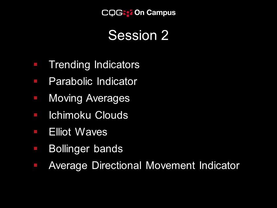Trending Indicators Parabolic Indicator Moving Averages Ichimoku Clouds Elliot Waves Bollinger bands Average Directional Movement Indicator Session 2