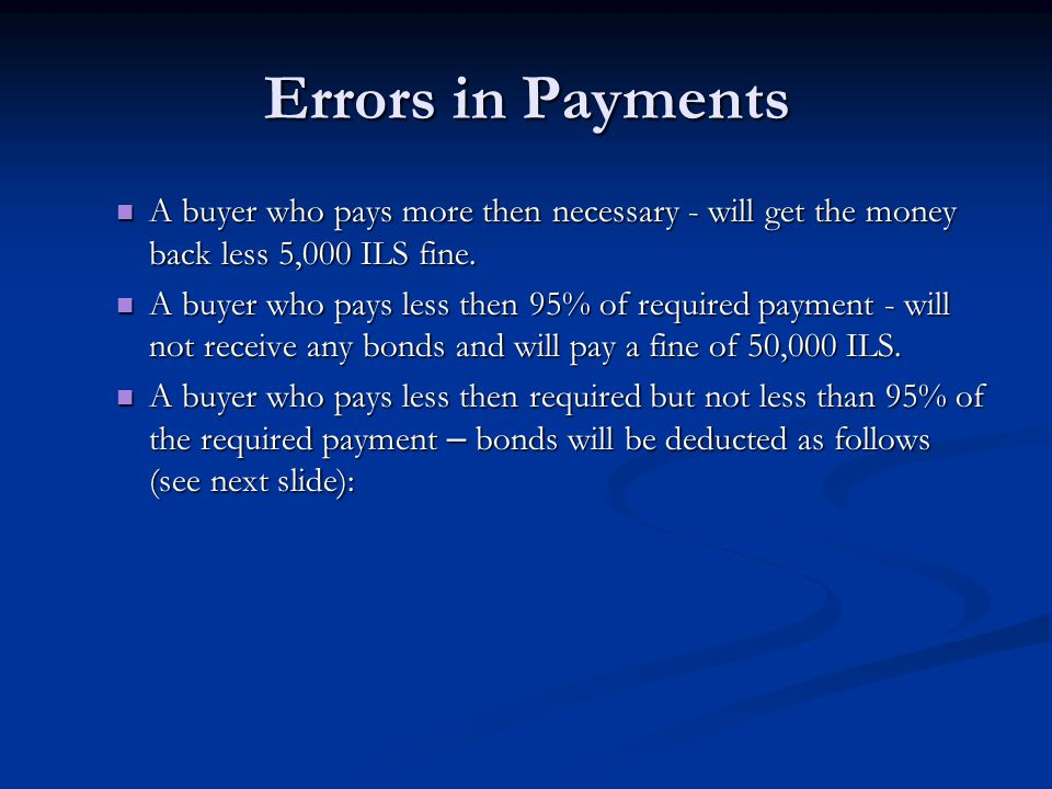 Errors in Payments A buyer who pays more then necessary - will get the money back less 5,000 ILS fine.