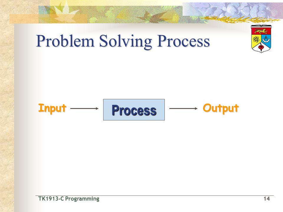 TK1913-C Programming14 TK1913-C Programming 14 Problem Solving Process Input Process Output