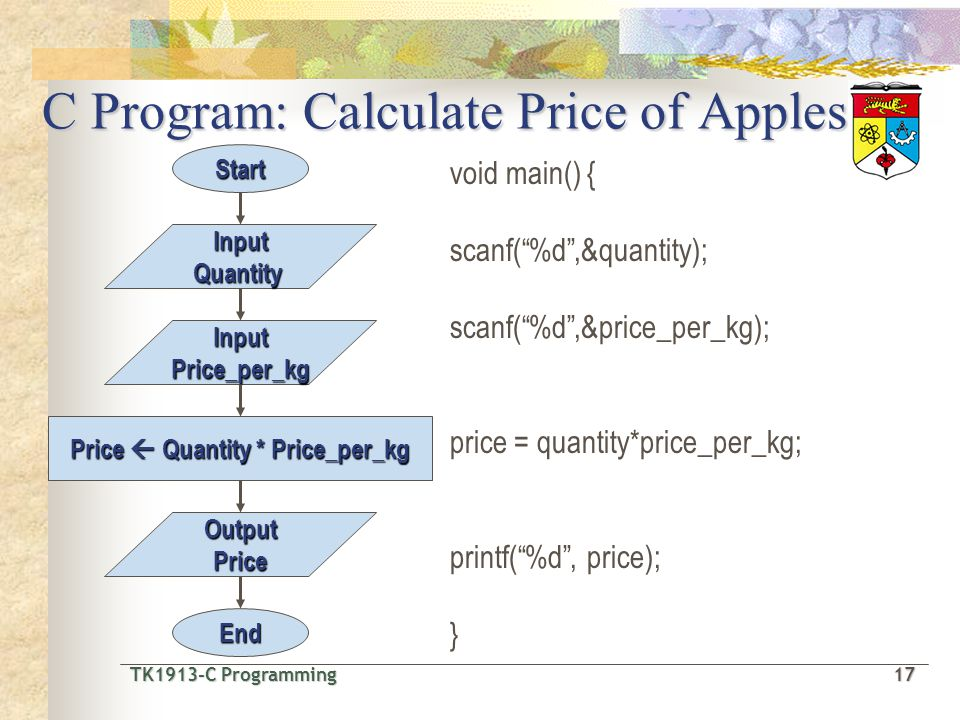 TK1913-C Programming17 TK1913-C Programming 17 void main() { scanf(%d,&quantity); scanf(%d,&price_per_kg); price = quantity*price_per_kg; printf(%d, price); } InputQuantity Start Price Quantity * Price_per_kg InputPrice_per_kg OutputPrice End C Program: Calculate Price of Apples