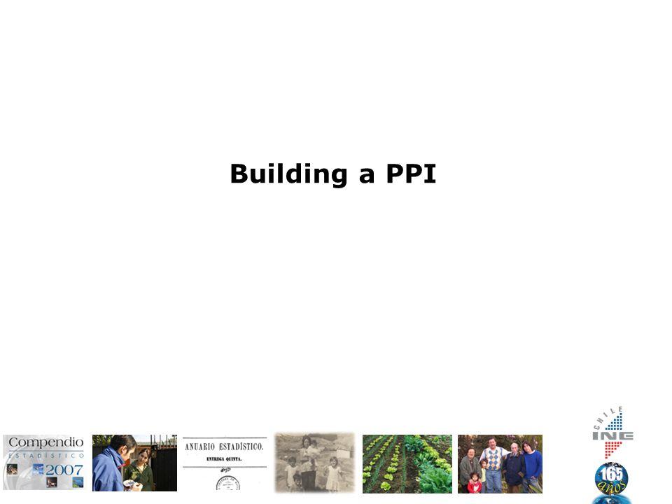 Building a PPI