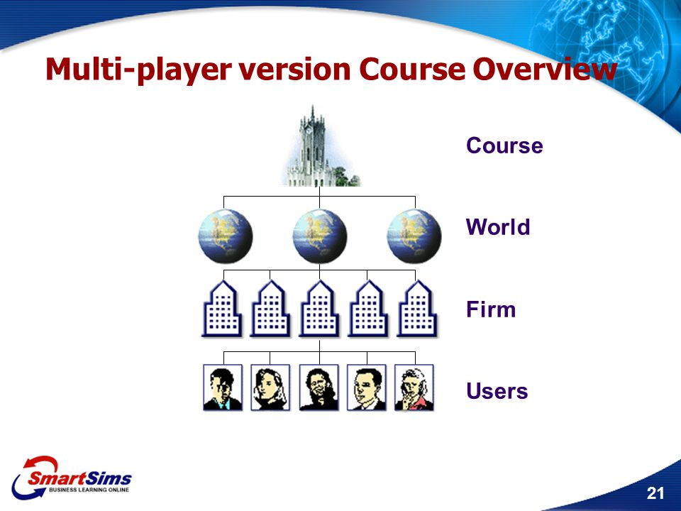 21 Multi-player version Course Overview Course World Firm Users