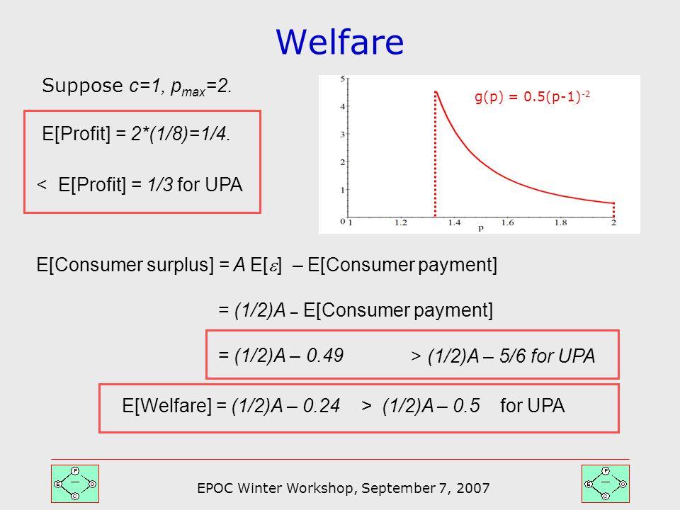 EPOC Winter Workshop, September 7, 2007 Welfare Suppose c=1, p max =2.