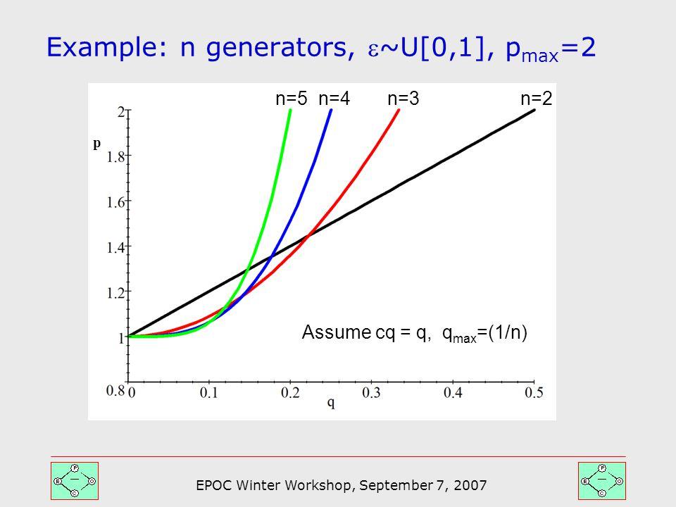 EPOC Winter Workshop, September 7, 2007 Example: n generators, ~U[0,1], p max =2 n=2n=3n=4n=5 p Assume cq = q, q max =(1/n)