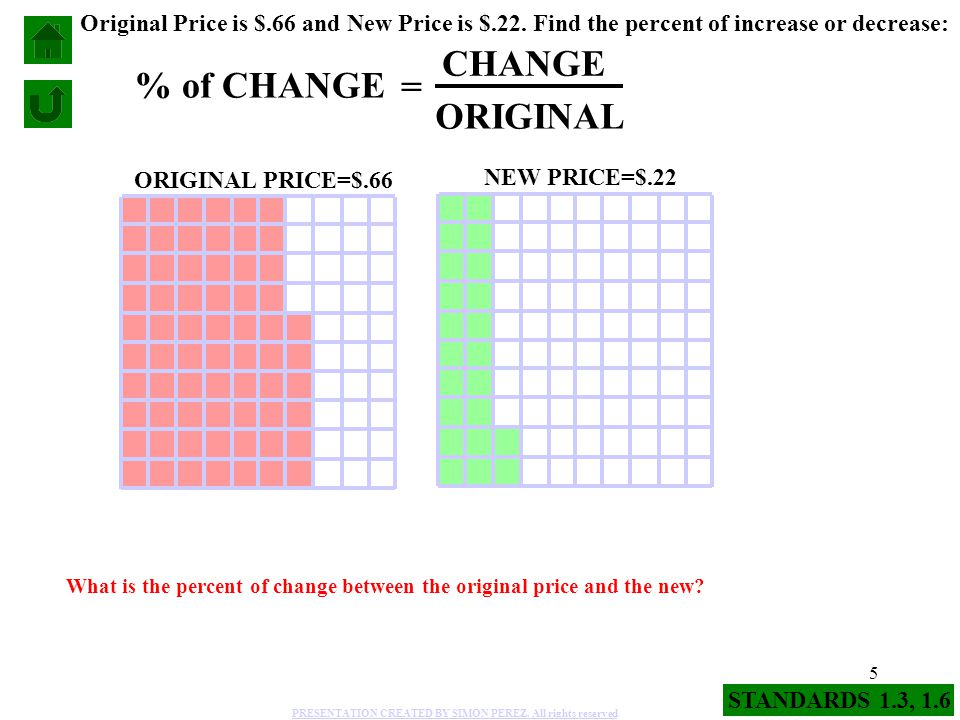 5 % of CHANGE = CHANGE ORIGINAL NEW PRICE=$.22 What is the percent of change between the original price and the new? ORIGINAL PRICE=$.66 Original Pric
