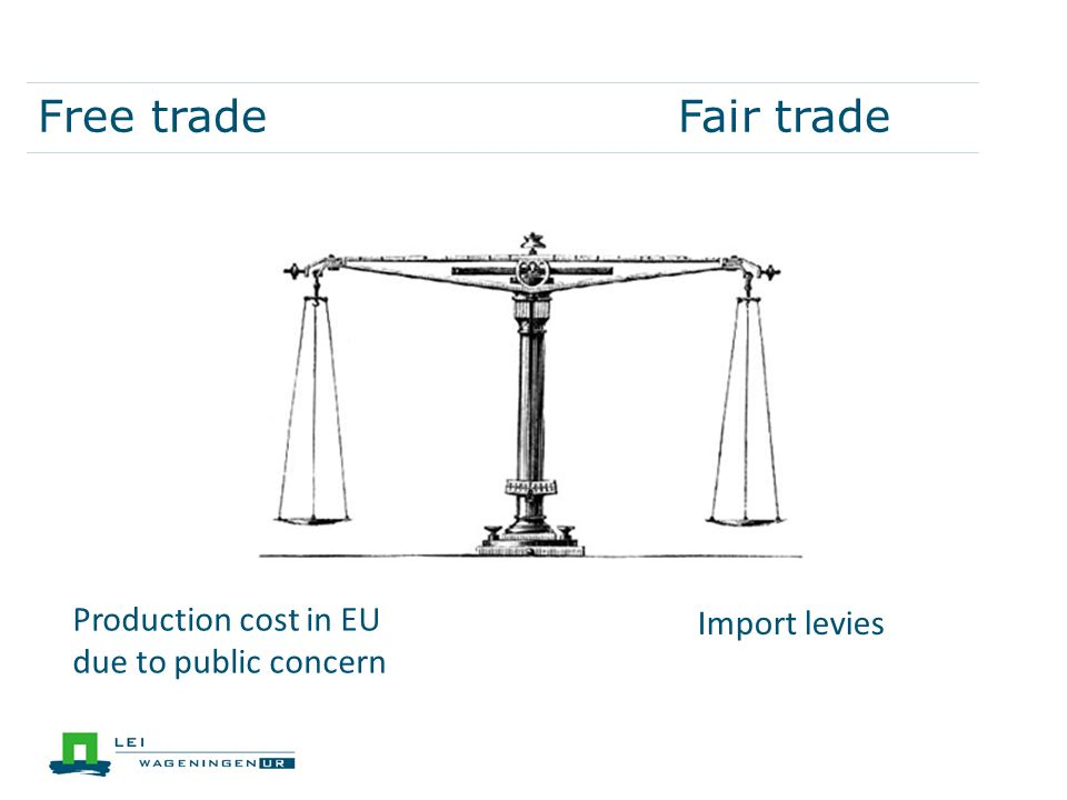 Free tradeFair trade Import levies Production cost in EU due to public concern