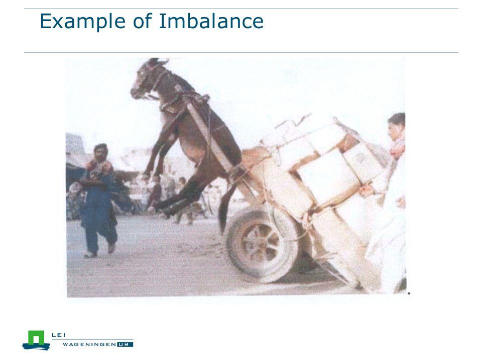 Example of Imbalance