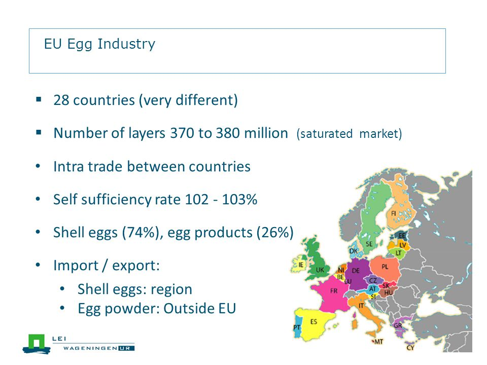 Shell eggs Fresh, mainly local Liquid egg products Short shelf life, Mainly local Dried egg products Long shelf life Low transport costs Limited trade in eggs and egg-products International trade in eggs and egg products