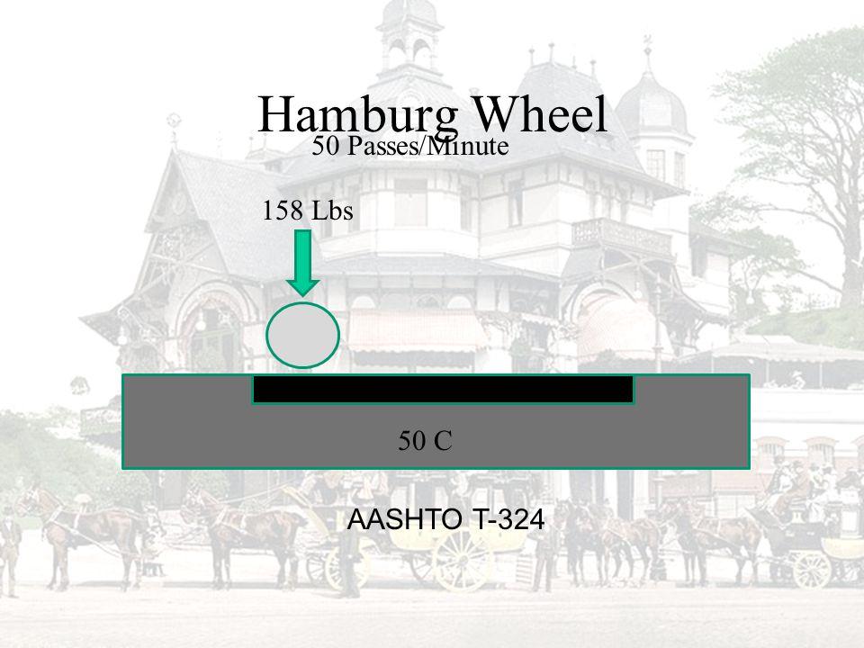Hamburg Wheel 158 Lbs 50 C 50 Passes/Minute AASHTO T-324