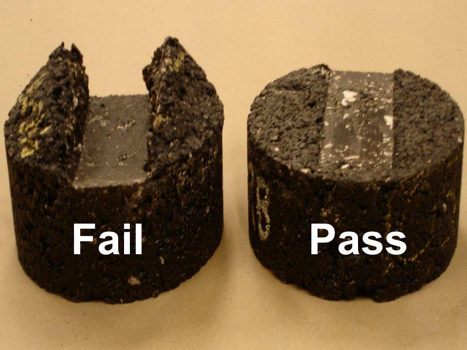FailPass