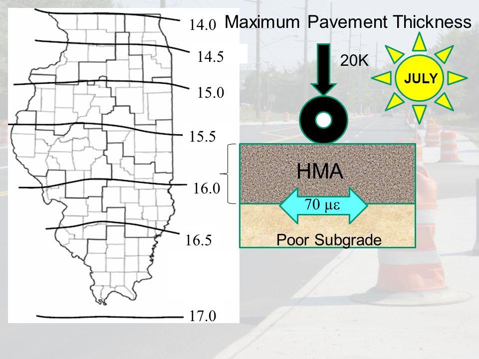 16.0 15.5 15.0 17.0 16.5 14.5 14.0 Maximum Pavement Thickness 20K 70 µ Poor Subgrade JULY HMA