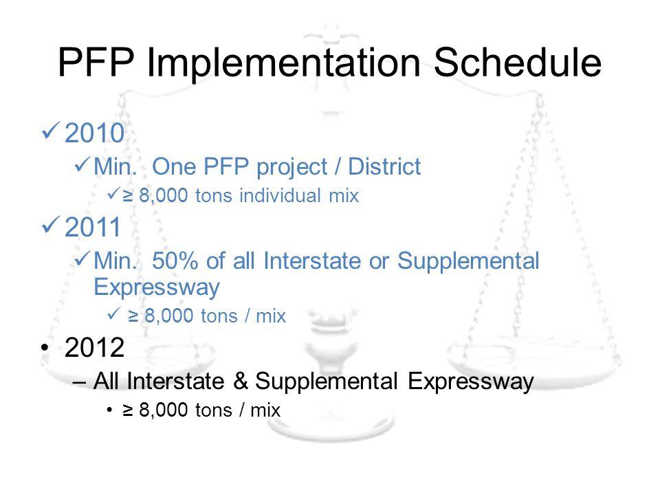 PFP Implementation Schedule 2010 Min.