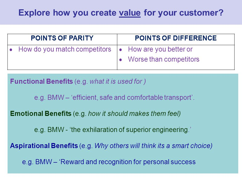 Explore how you create value for your customer? Functional Benefits (e.g. what it is used for ) e.g. BMW – efficient, safe and comfortable transport.