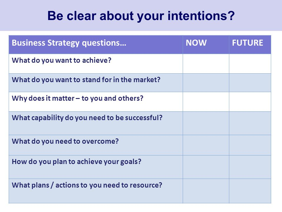 Be clear about your intentions. Business Strategy questions…NOWFUTURE What do you want to achieve.