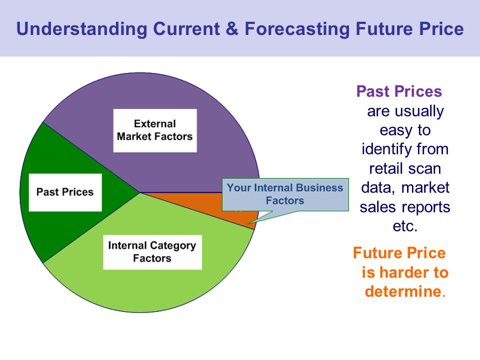 Understanding Current & Forecasting Future Price Past Prices are usually easy to identify from retail scan data, market sales reports etc.