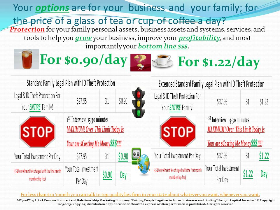 Your options are for your business and your family; for the price of a glass of tea or cup of coffee a day.