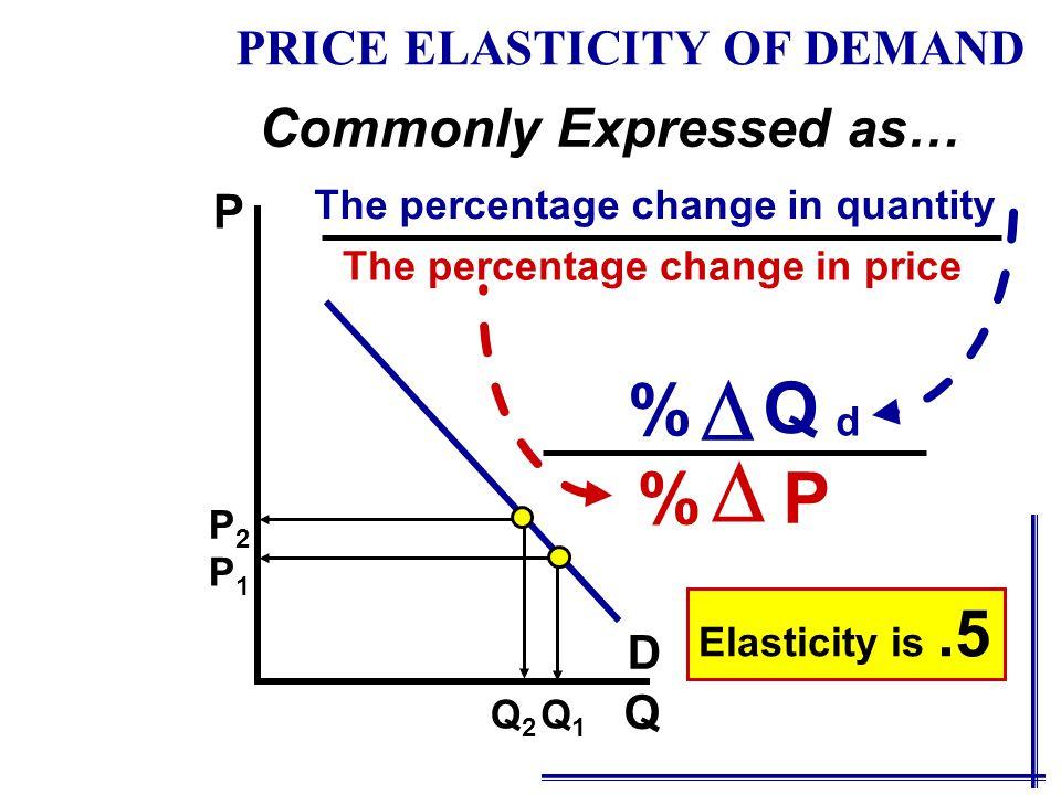 The percentage change in price The percentage change in quantity.01.02 Elasticity is.5 Q P P1P1 P2P2 Q1Q1 Q2Q2 D Measures Responsiveness to Price Chan
