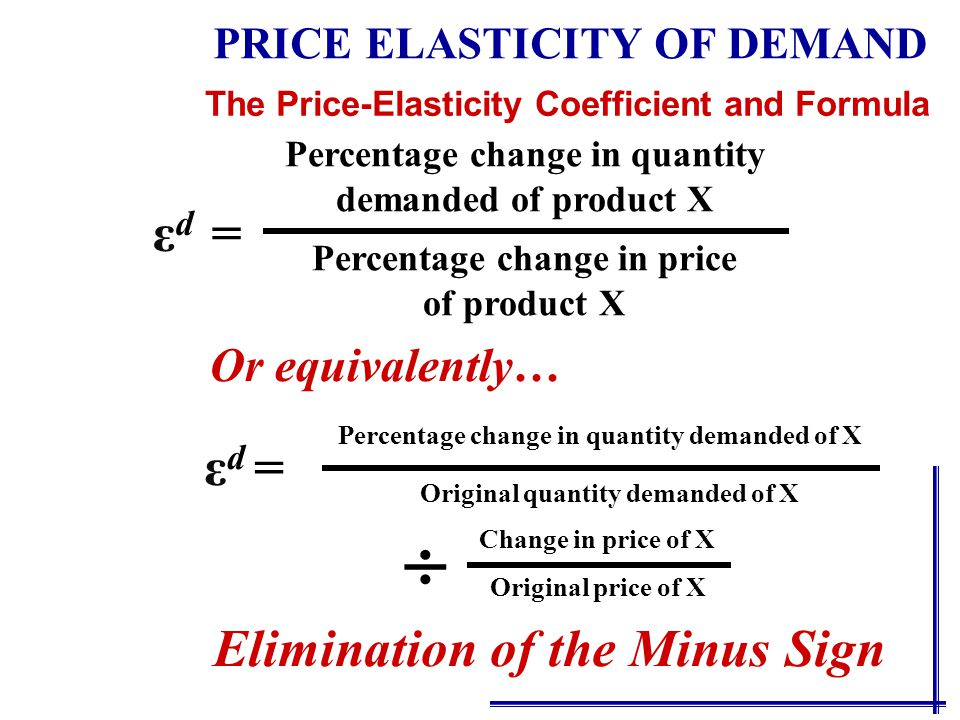 The percentage change in price The percentage change in quantity Q P P1P1 P2P2 Q1Q1 Q2Q2 D Commonly Expressed as… PRICE ELASTICITY OF DEMAND %P % Q d Elasticity is.5