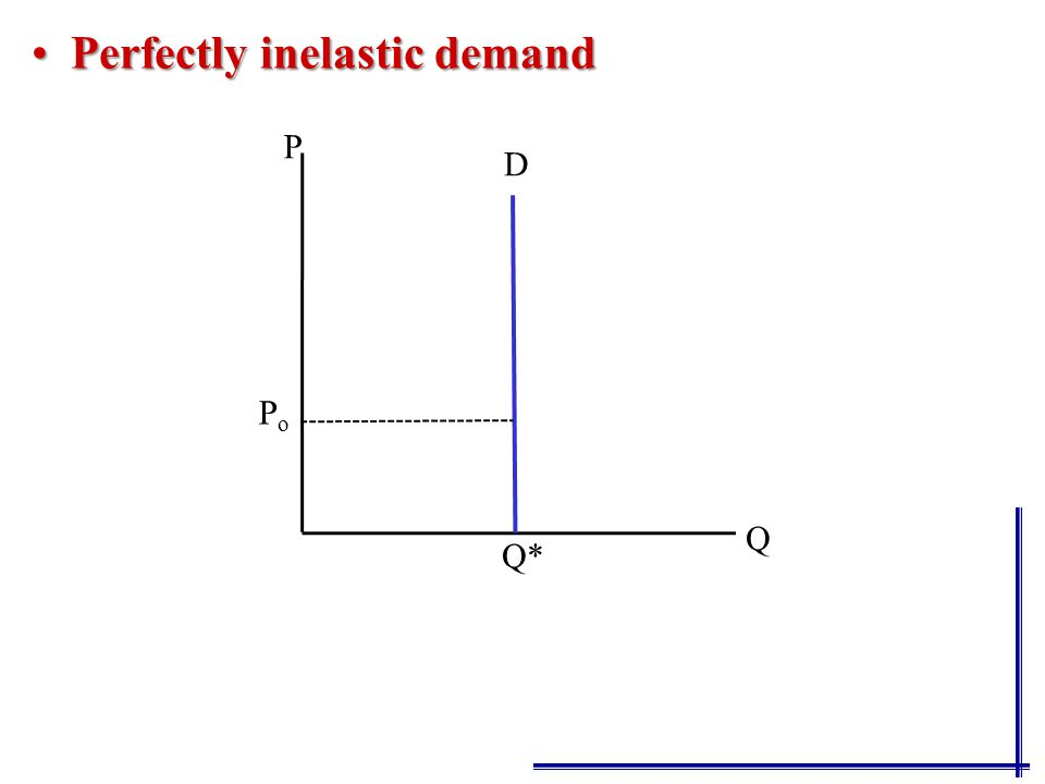 perfectly inelastic demand Note: Inelastic demand does not mean that consumers are completely unresponsive. This extreme situation called perfectly in