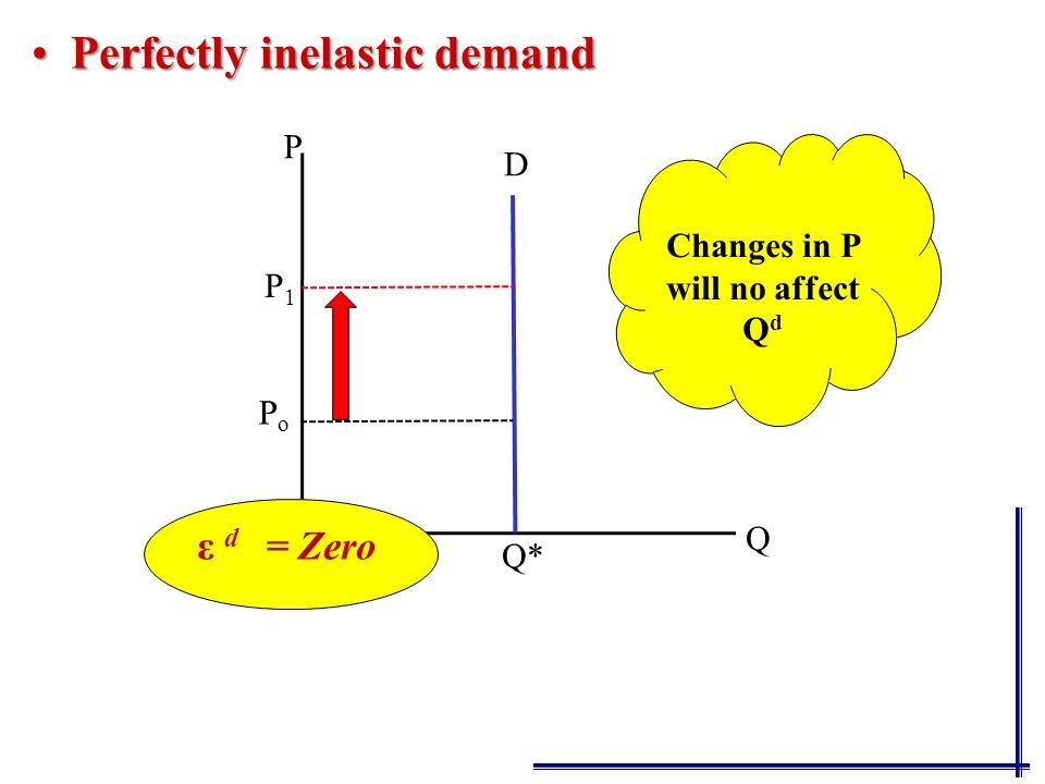 Perfectly inelastic demandPerfectly inelastic demand P Q Changes in P will no affect Q d Q* P 1 P o D