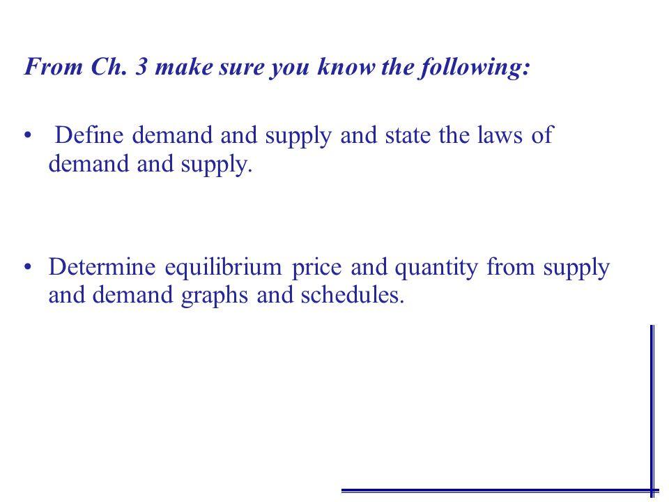 Elasticity of Demand & Supply 20 C H A P T E R