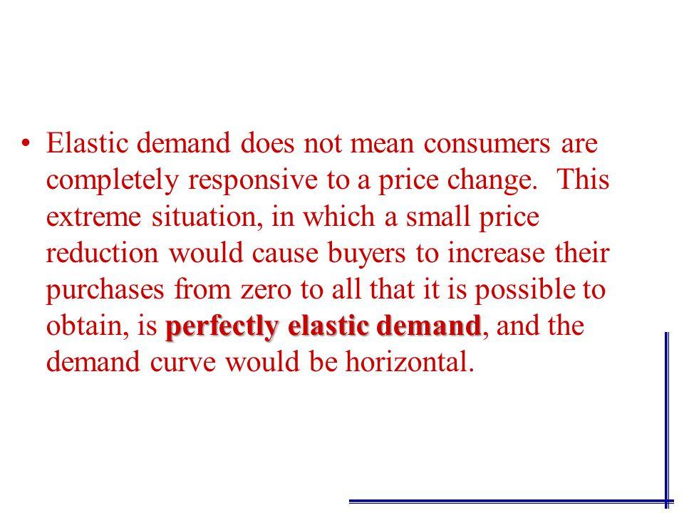 Perfectly inelastic demandPerfectly inelastic demand P Q Changes in P will no affect Q d Q* P 1 P o D ε d = Zero