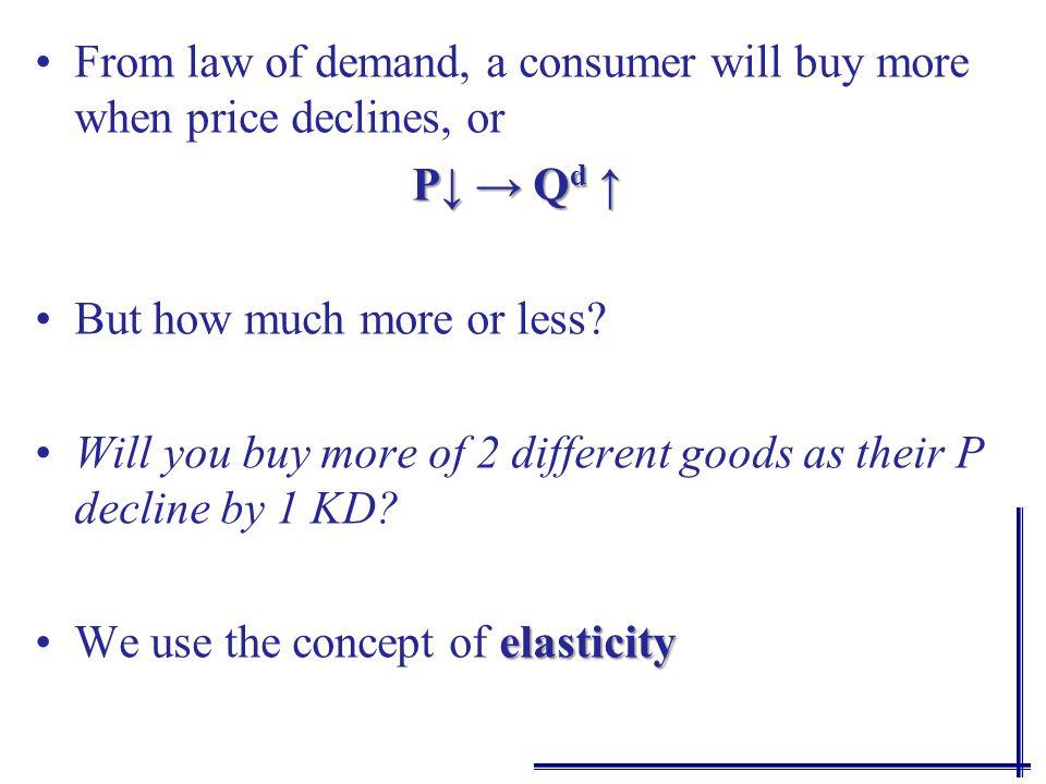 Elasticity varies over range of prices.
