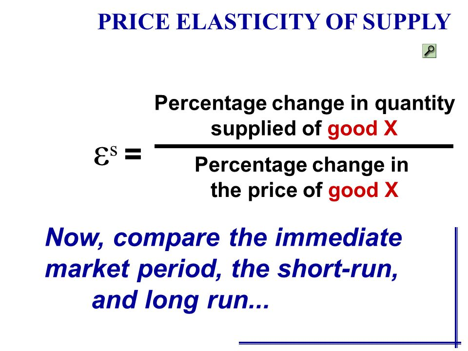 Price Elasticity of Supply The concept of price elasticity also applies to supply.