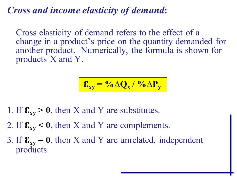 Applications of the price elasticity of supply.