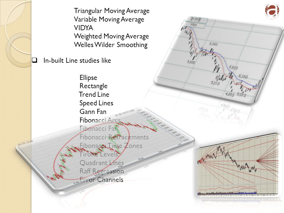 Triangular Moving Average Variable Moving Average VIDYA Weighted Moving Average Welles Wilder Smoothing In-built Line studies like Ellipse Rectangle Trend Line Speed Lines Gann Fan Fibonacci Arcs Fibonacci Fan Fibonacci Retracements Fibonacci Time Zones Tirone Levels Quadrant Lines Raff Regression Error Channels
