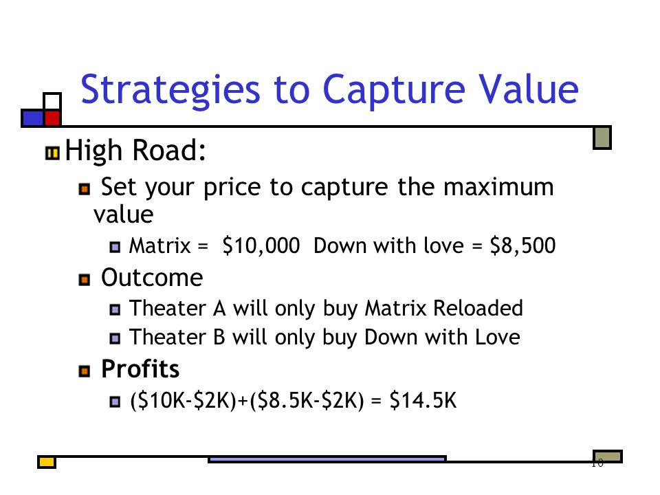 10 Strategies to Capture Value High Road: Set your price to capture the maximum value Matrix = $10,000 Down with love = $8,500 Outcome Theater A will only buy Matrix Reloaded Theater B will only buy Down with Love Profits ($10K-$2K)+($8.5K-$2K) = $14.5K