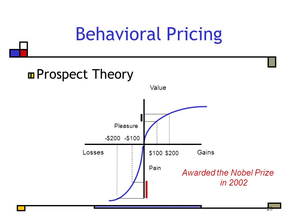 20 Behavioral Pricing GainsLosses Value Awarded the Nobel Prize in 2002 Prospect Theory Pleasure $100 $200 Pain -$200 -$100