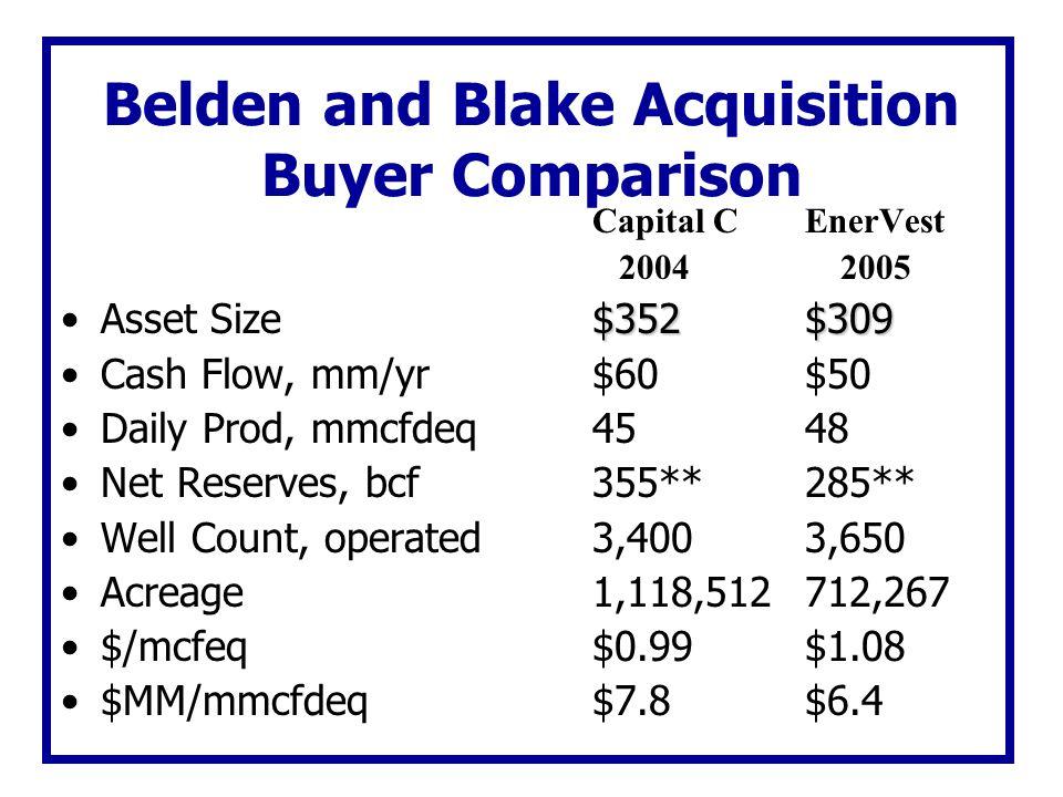Belden and Blake Acquisition Buyer Comparison Capital CEnerVest 2004 2005 $352$309Asset Size$352$309 Cash Flow, mm/yr $60$50 Daily Prod, mmcfdeq 4548