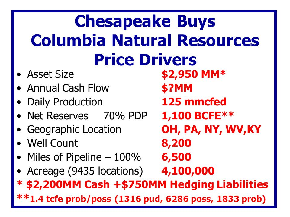 Chesapeake Buys Columbia Natural Resources Price Drivers Asset Size$2,950 MM* Annual Cash Flow$?MM Daily Production125 mmcfed Net Reserves70% PDP1,100