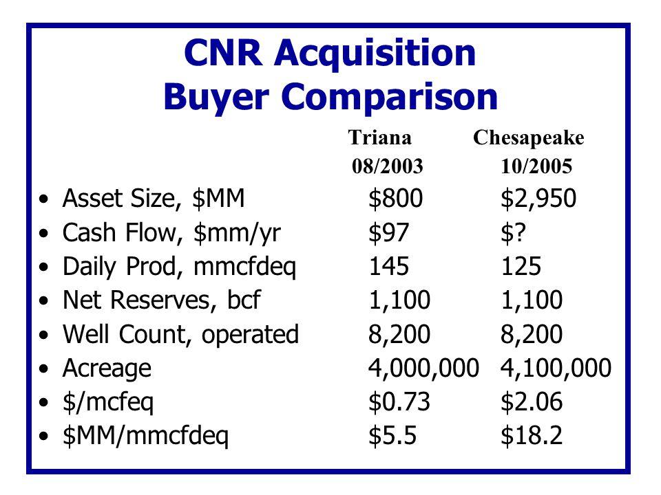 CNR Acquisition Buyer Comparison Triana Chesapeake 08/200310/2005 Asset Size, $MM$800$2,950 Cash Flow, $mm/yr $97$? Daily Prod, mmcfdeq 145125 Net Res