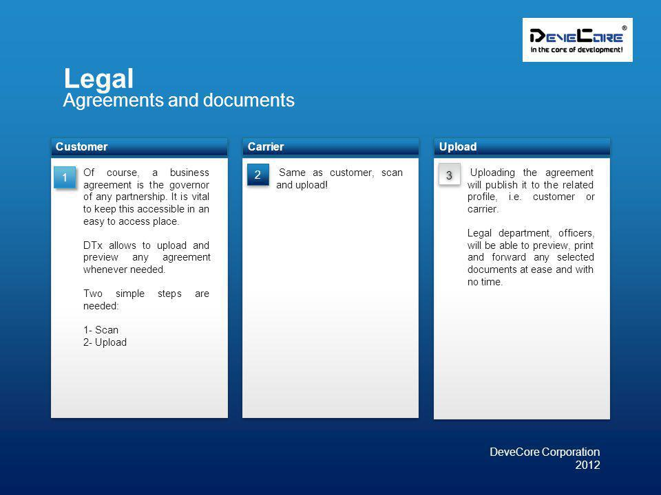 Agreements and documents Legal DeveCore Corporation 2012 tSame as customer, scan and upload.