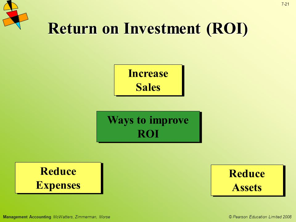 © Pearson Education Limited 2008 7-21 Management Accounting McWatters, Zimmerman, Morse Increase Sales Increase Sales Reduce Expenses Reduce Expenses Reduce Assets Reduce Assets Return on Investment (ROI) Ways to improve ROI