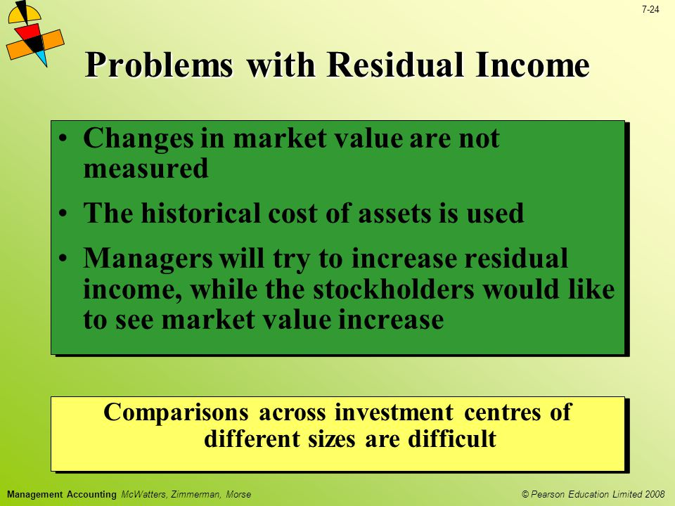 © Pearson Education Limited 2008 7-24 Management Accounting McWatters, Zimmerman, Morse Problems with Residual Income Changes in market value are not measured The historical cost of assets is used Managers will try to increase residual income, while the stockholders would like to see market value increase Changes in market value are not measured The historical cost of assets is used Managers will try to increase residual income, while the stockholders would like to see market value increase Comparisons across investment centres of different sizes are difficult