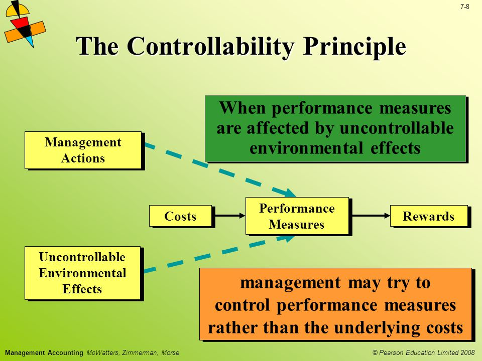 © Pearson Education Limited 2008 7-8 Management Accounting McWatters, Zimmerman, Morse When performance measures are affected by uncontrollable environmental effects management may try to control performance measures rather than the underlying costs The Controllability Principle Management Actions Uncontrollable Environmental Effects Costs Performance Measures Rewards