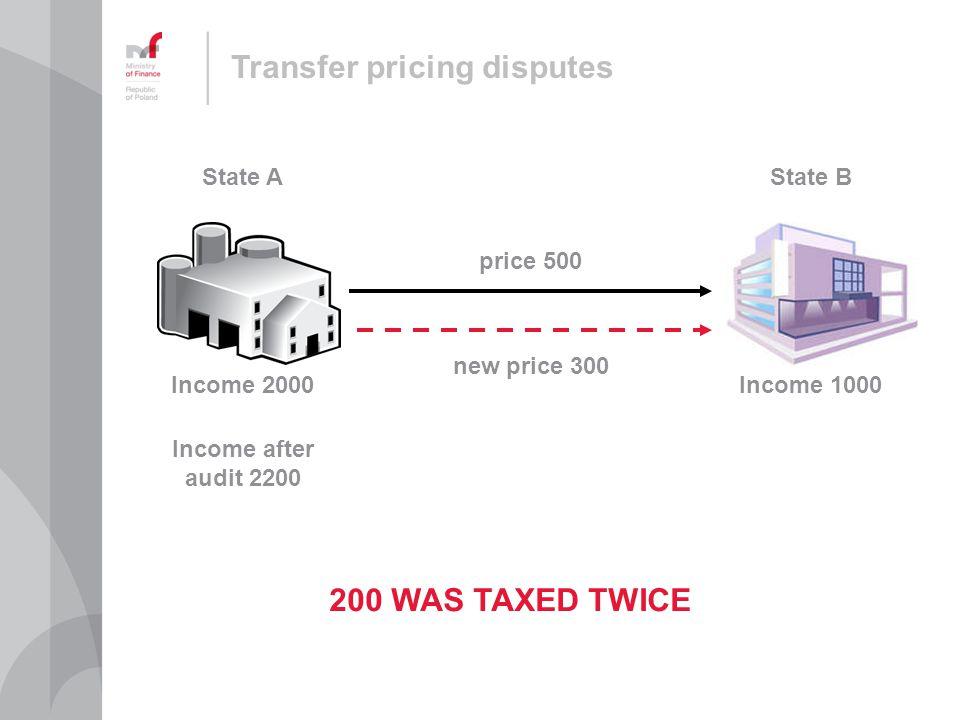 Transfer pricing disputes DISPUTE