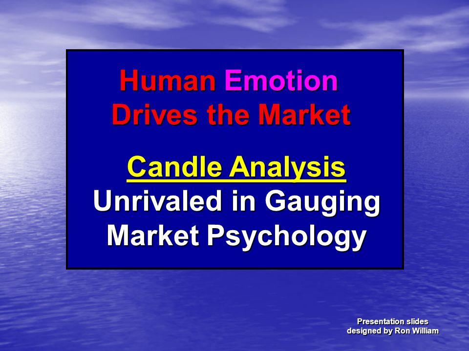 Human Emotion Drives the Market Human Emotion Drives the Market Candle Analysis Unrivaled in Gauging Market Psychology Presentation slides designed by