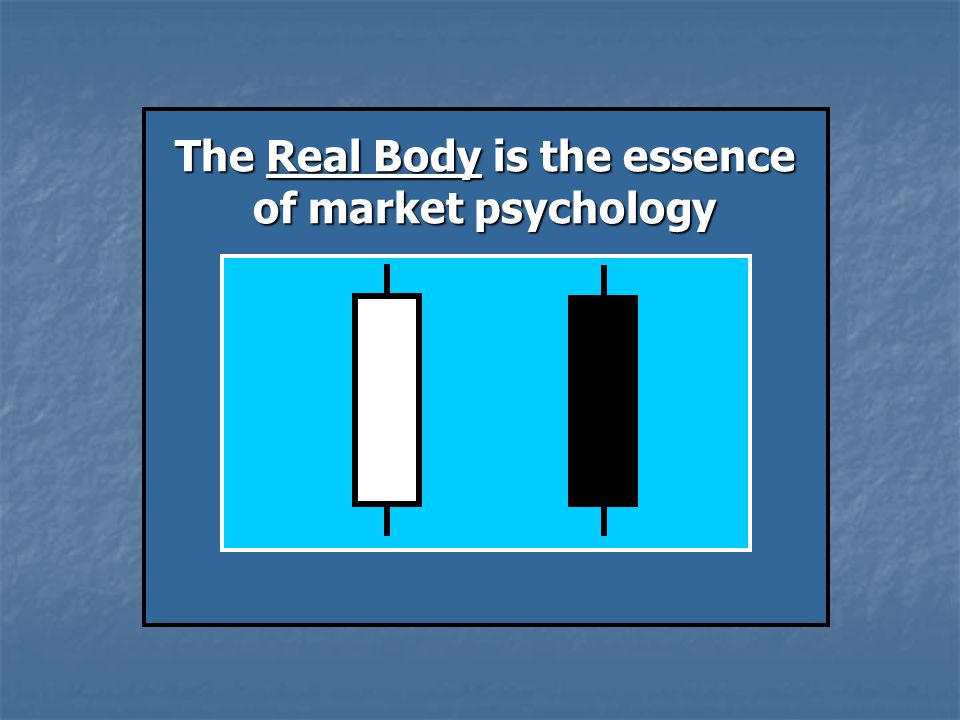 The Real Body is the essence of market psychology