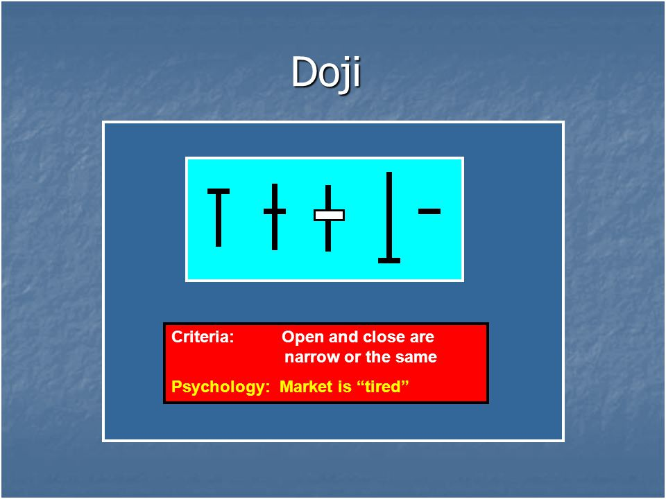 Doji Criteria: Open and close are narrow or the same Psychology: Market is tired