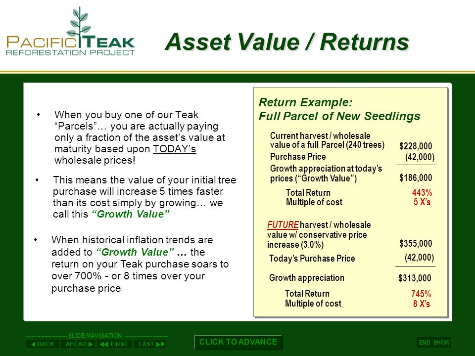AHEADLASTFIRSTBACK ----------------------- SLIDE NAVIGATION ------------------------ END SHOW CLICK TO ADVANCE Return Example: Full Parcel of New Seedlings Return Example: Full Parcel of New Seedlings Asset Value / Returns When you buy one of our Teak Parcels… you are actually paying only a fraction of the assets value at maturity based upon TODAYs wholesale prices.